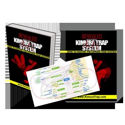 Kimura Trap System